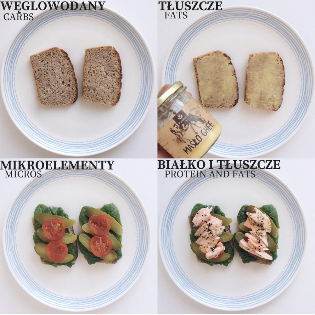Pełnowartościowy posiłek